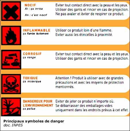 Consommation accidents domestiques - Eau de javel danger ...