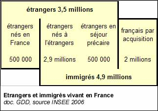 http://www.guidedesdemarches.com/IMAGES/Etranger01.jpg