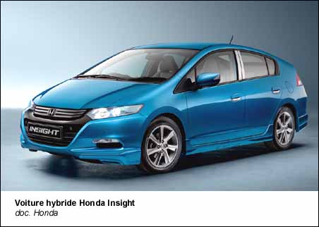 Voiture hybride Honda Insight