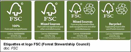 Etiquettes et logo FSC (Forest Stewardship Council)