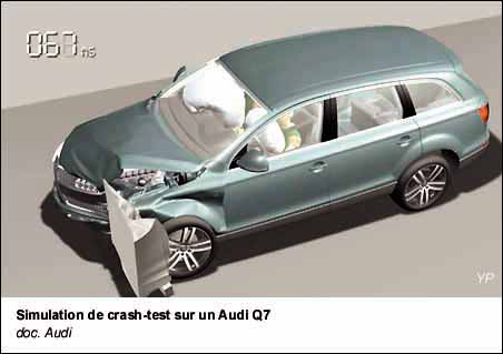 Simulation de crash-test sur un Audi Q7